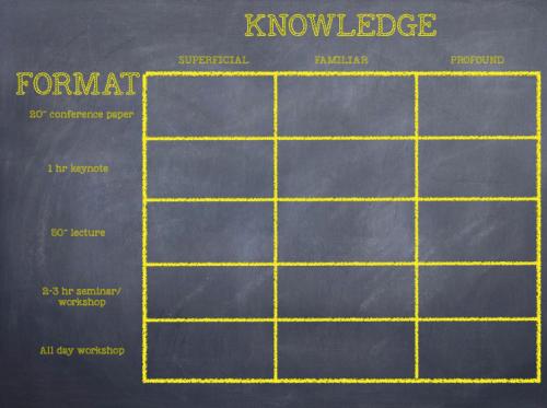 Presentation format