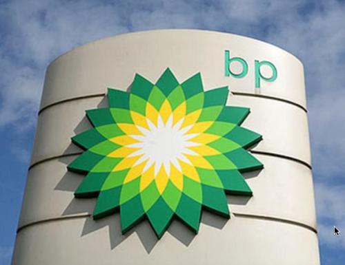 BP mandala